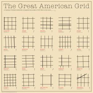 American_Grid_Comparison